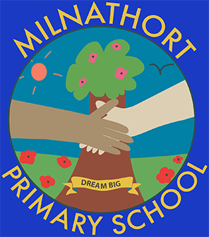 Milnathort Primary School